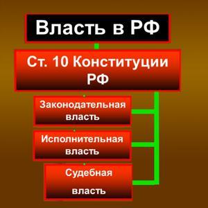 Органы власти Бабаево