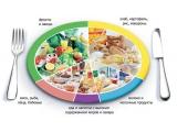 Гостиница Лесная - иконка «питание» в Бабаево